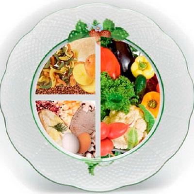 принцип тарелки