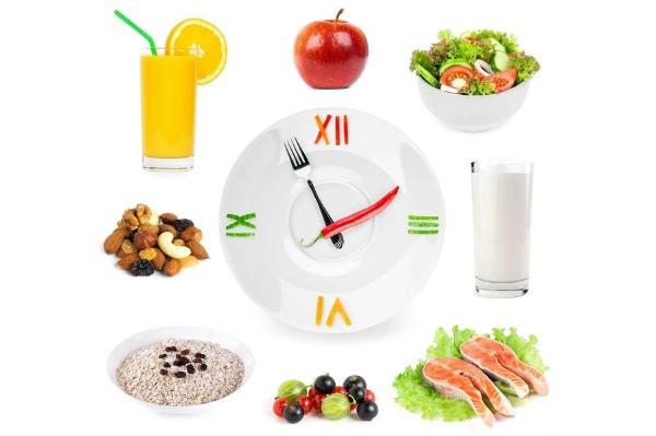 прием пищи по часам